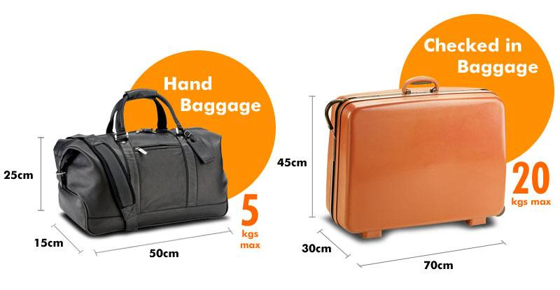 Gatwick Airport Luggage Allowance
