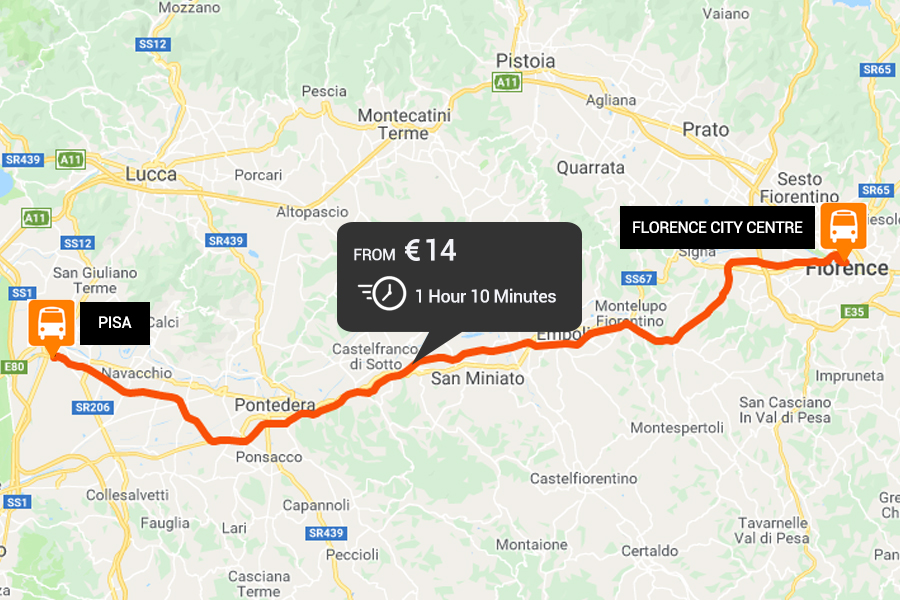 Pisa to Florence City Centre